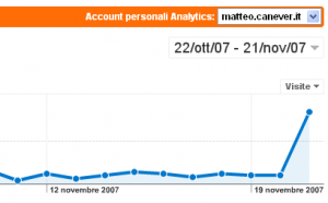 Screenshot da Google Analytics